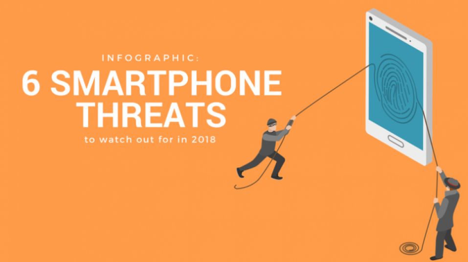 6 Mobile Security Threats You Need to Know About This Year